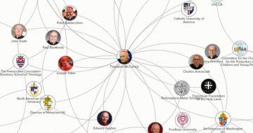 Cardinal McCarrick's Network